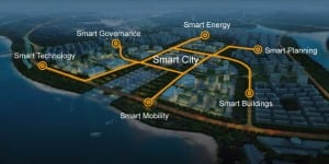 1200_c_100_img_smart_city1_image_w886 Smart Cities - The Nation's Urban Future