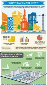 47881981 Smart Cities - The Nation's Urban Future