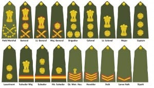 Indian_Army_Ranks_Insignia