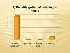 improving-english-pronunciation-and-listening-skills-through-music-5-728