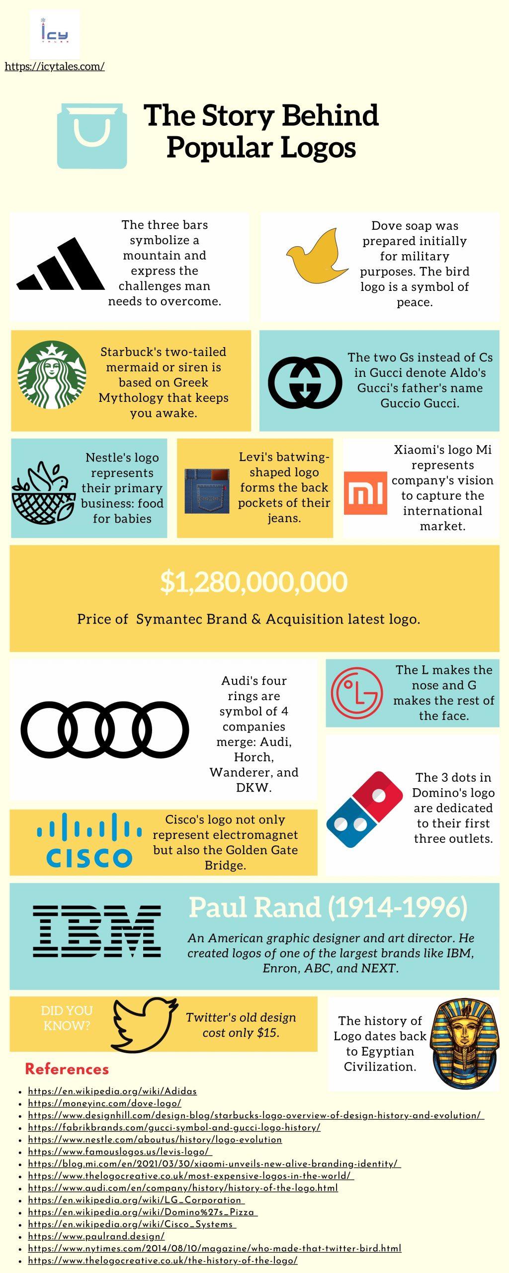 Stories Behind Popular Logos