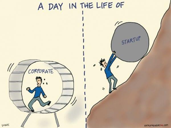 Moving towards Start-ups and Entrepreneurship 2