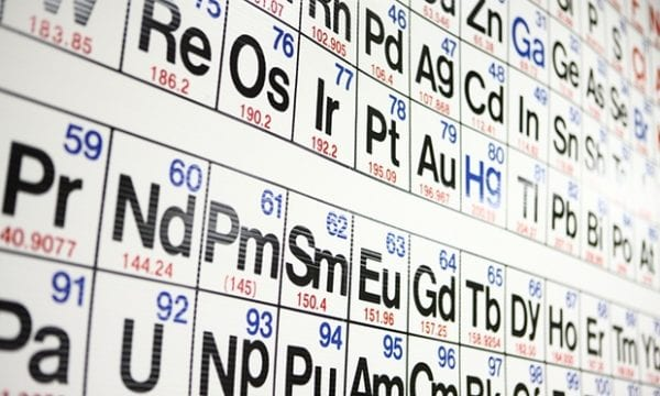 Addition of Four New Elements in the Periodic Table elements