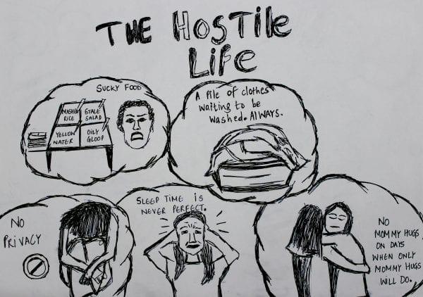 Hostel Diaries Hostel Diaries