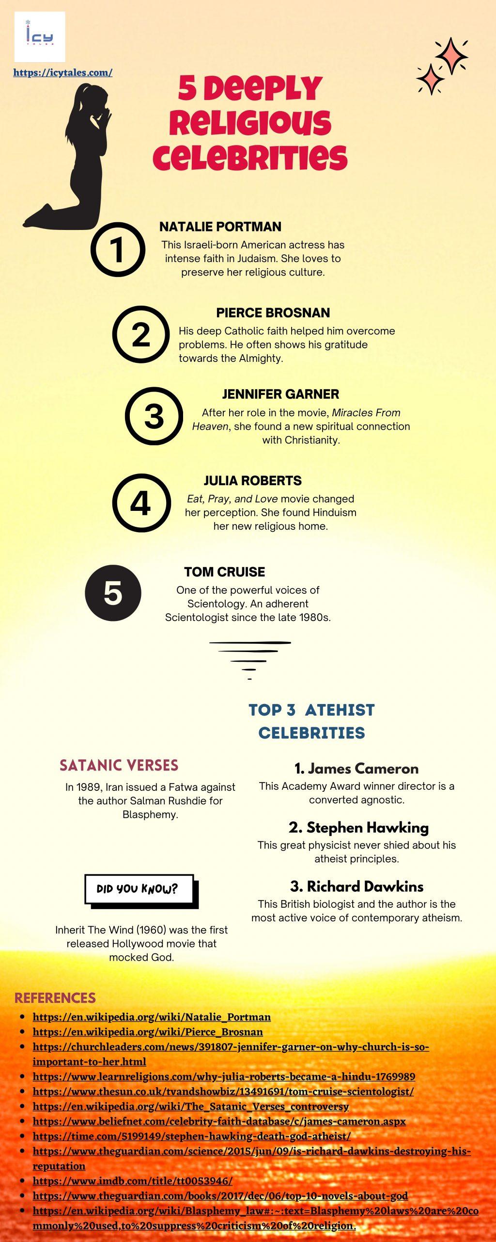 Deeply Religious Celebrities
