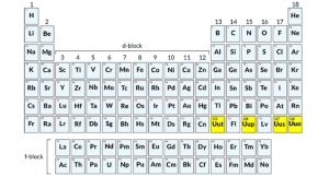 unnamed (1) elements