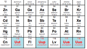 unnamed (2) elements