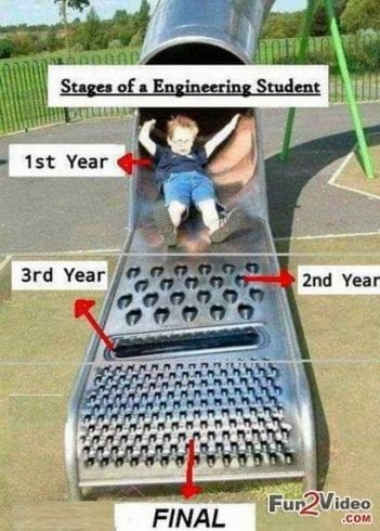 Changing Phases Of Life In An Engineering College