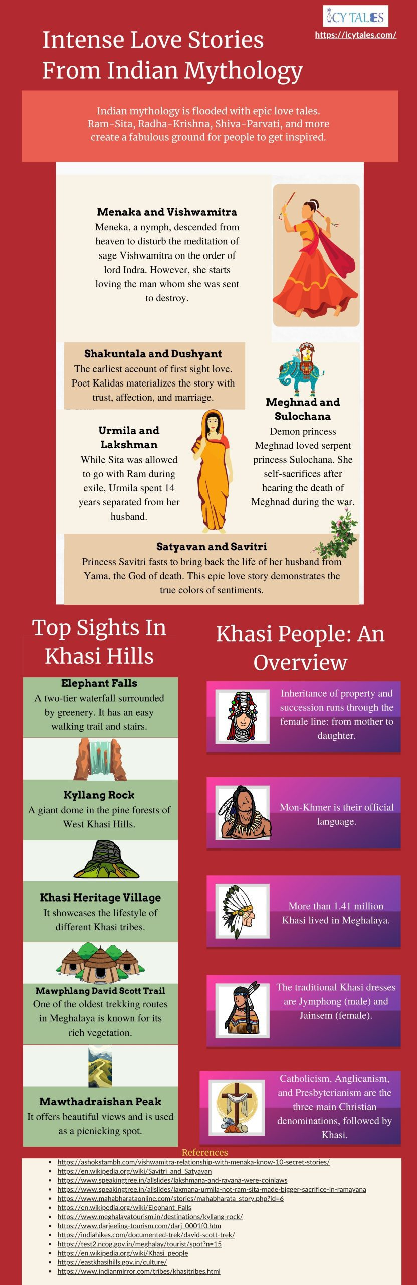 Intense Love Stories From Indian Mythology