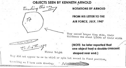 Kenneth Arnold's drawing to Army Air Force Intelligence, July 12, 1947.