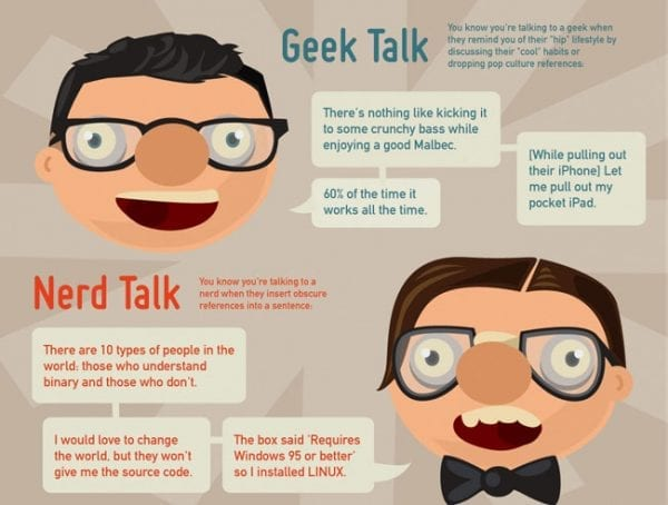 The word geek is a slang term originally used to describe eccentric or non-mainstream people; in current use, the word typically connotes an expert or enthusiast or a person obsessed with a hobby or intellectual pursuit, with a general pejorative meaning of a