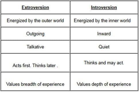 When Introverts And Extroverts Fall In Love