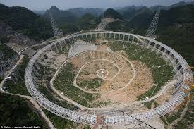 China is ready to launch the World's Largest Telescope telescope