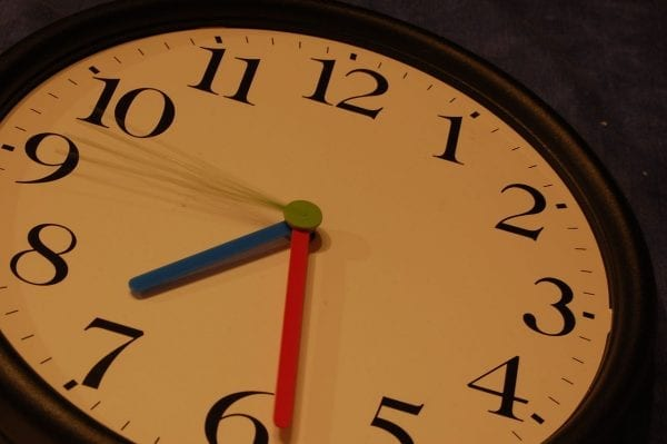 Image result for procrastination clock