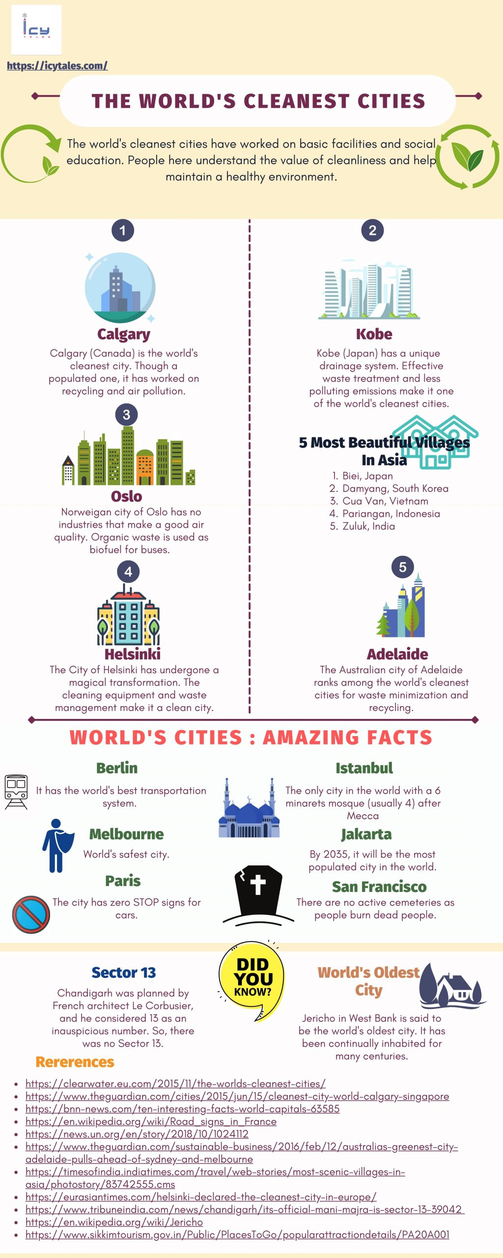 Amazing Cities Across The World