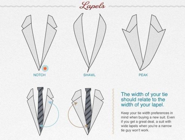 Mens-Suits-Lapels