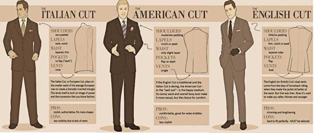 Mens-suit-cut