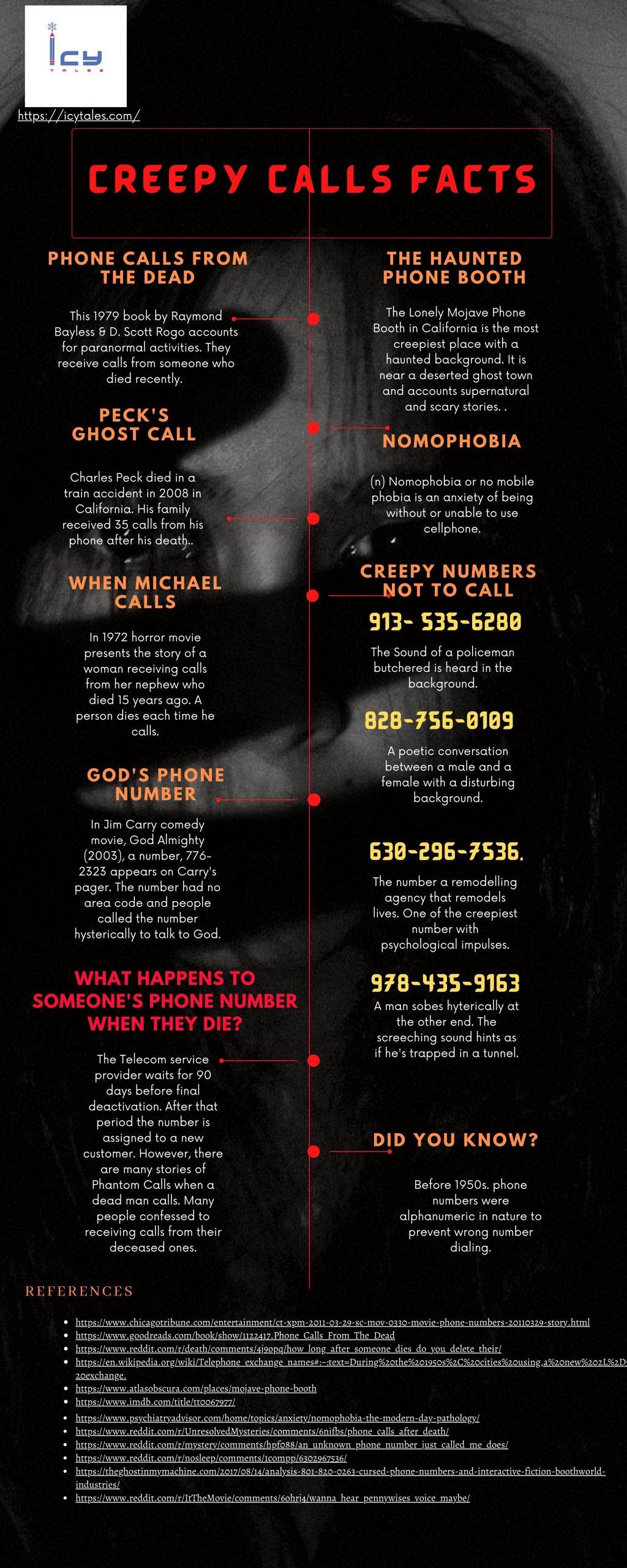 Haunted Calls Facts