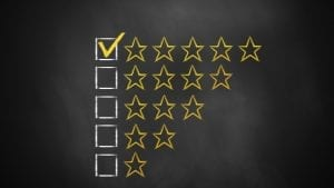 What are the reviews of the academy