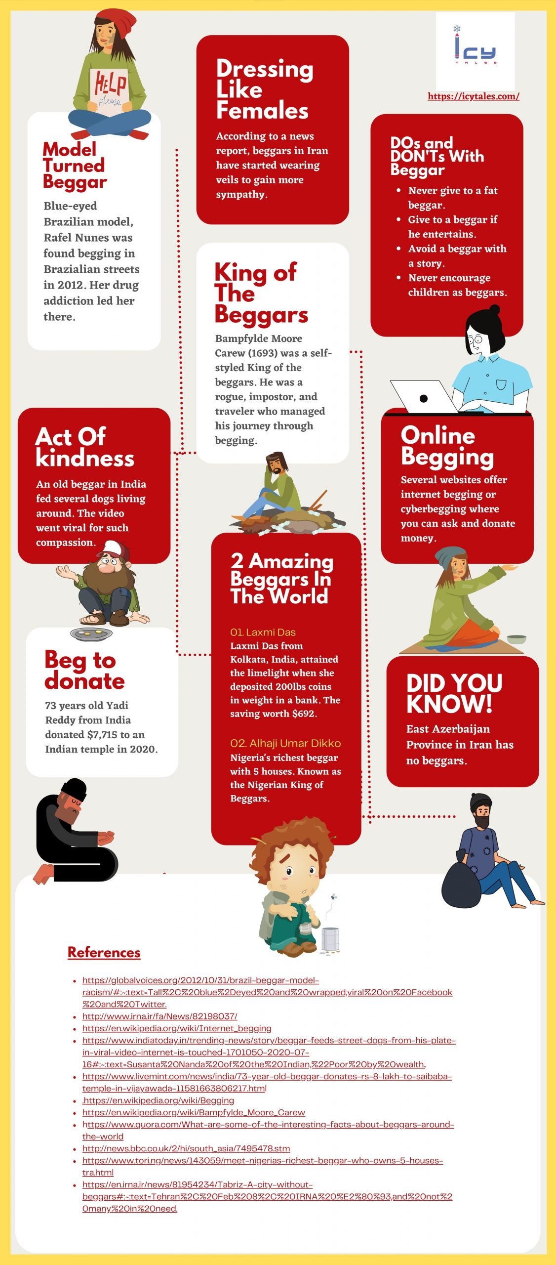 Interesting Facts About Beggars Around The World