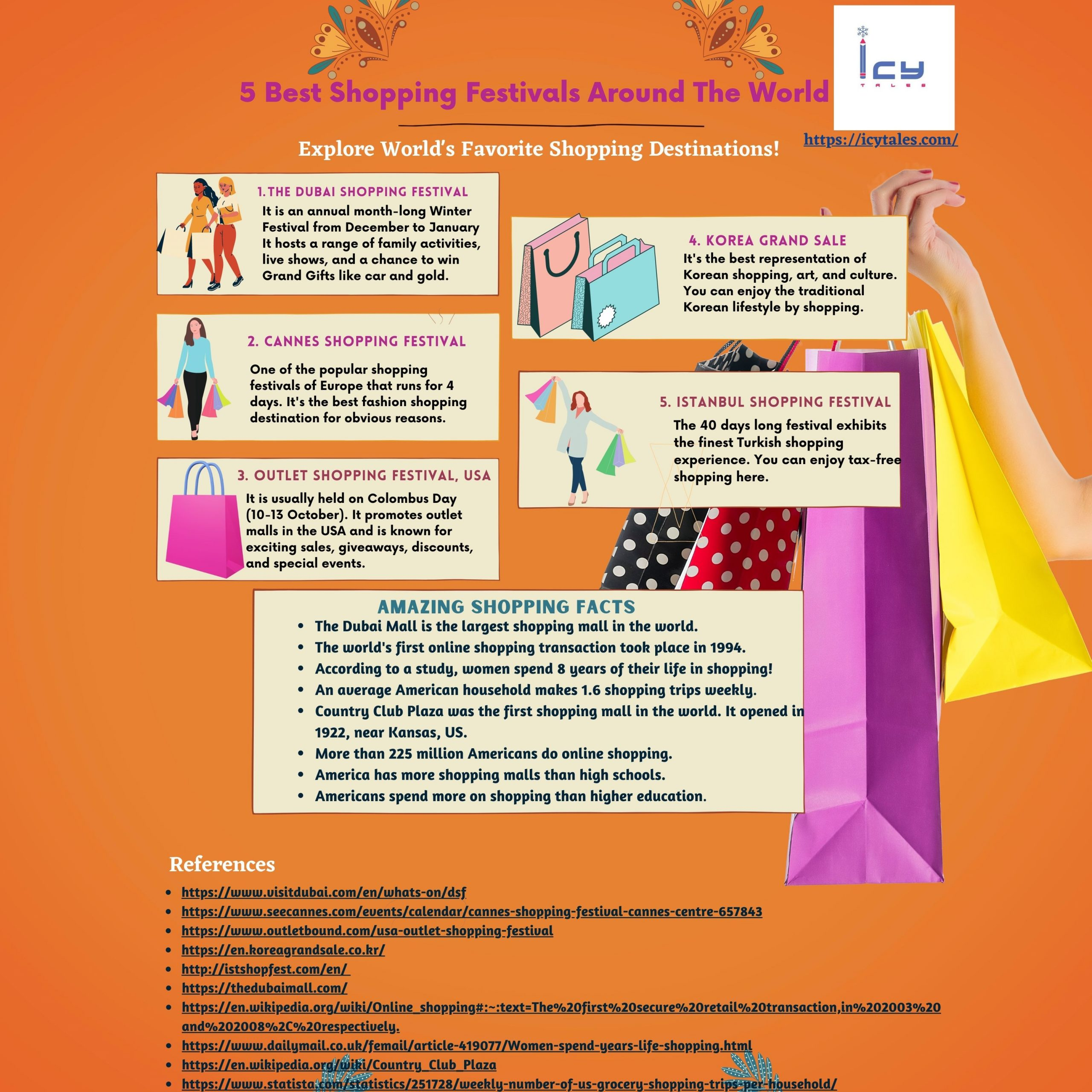 Amazing Shopping Facts and Festivals