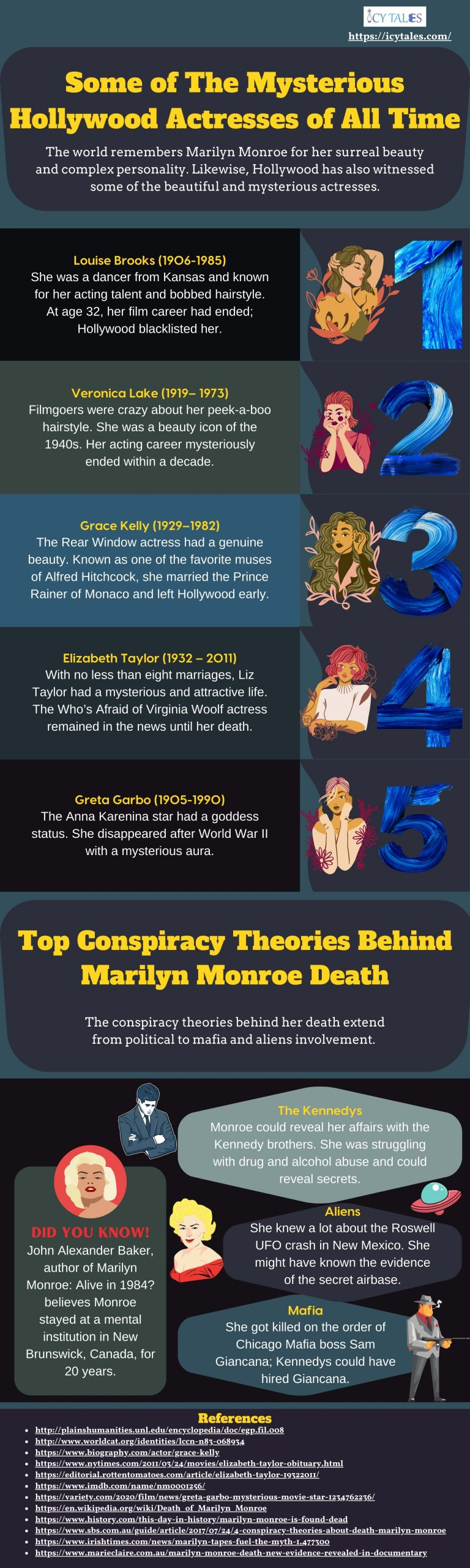 Some of The Mysterious Hollywood Actresses of All Time