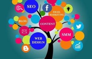 Digital advertising agencies in Canada
