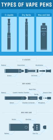 Vape Pens Are as Easy as You Think They Are 1