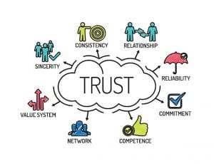 How To Explain Trust Issues in 10 Best Ways 9