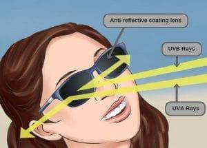 The Secret Behind 20/10 Vision 6