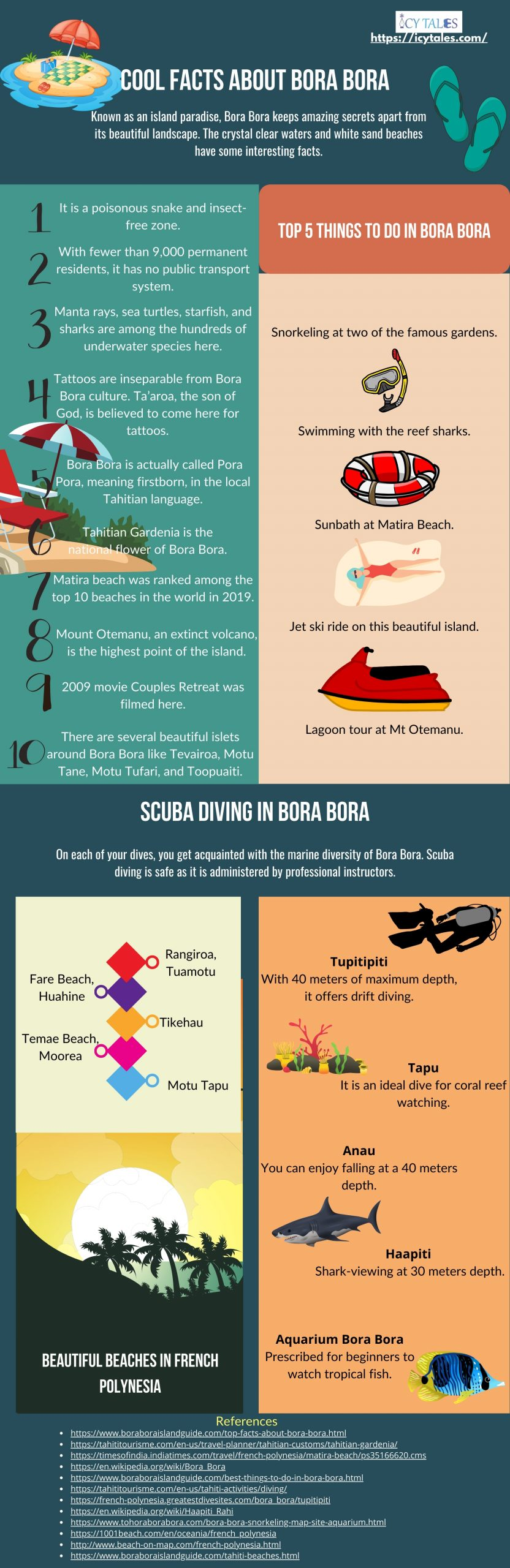 Cool Facts About Bora Bora