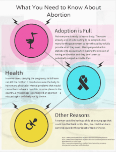 How Much Is An Abortion? The Guide You Need to Read 3